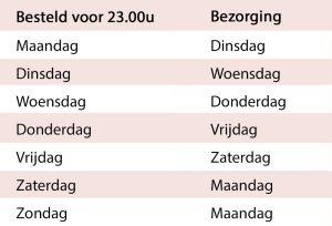 bezorgdagen womanizer.nl